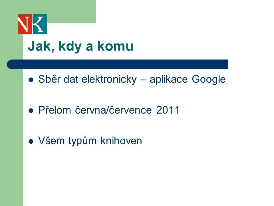 Jak, kdy a komu Sběr dat elektronicky – aplikace Google Přelom června/července 2011 Všem typům knihoven