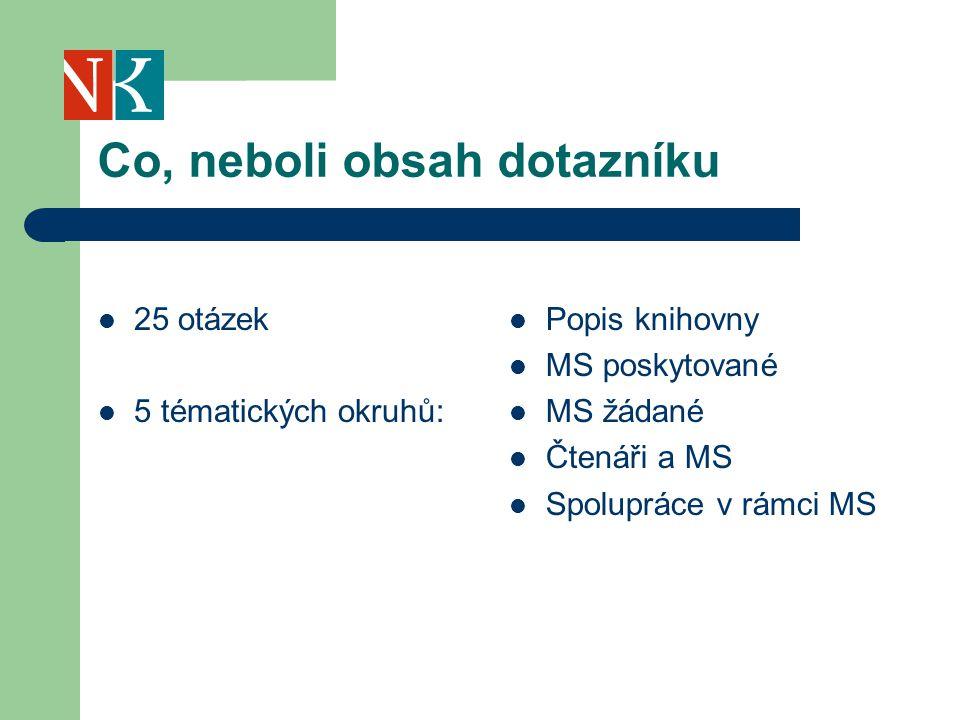 Co, neboli obsah dotazníku 25 otázek 5 tématických okruhů: Popis knihovny MS poskytované MS žádané Čtenáři a MS Spolupráce v rámci MS