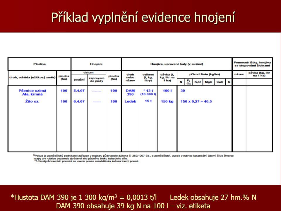 Příklad vyplnění evidence hnojení Vzor – minerální hnojivo *Hustota DAM 390 je 1 300 kg/m 3 = 0,0013 t/l Ledek obsahuje 27 hm.% N DAM 390 obsahuje 39