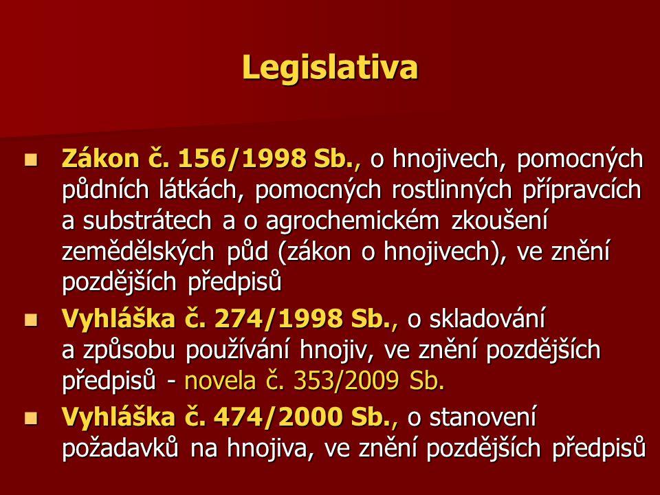 Legislativa Zákon č. 156/1998 Sb., o hnojivech, pomocných půdních látkách, pomocných rostlinných přípravcích a substrátech a o agrochemickém zkoušení