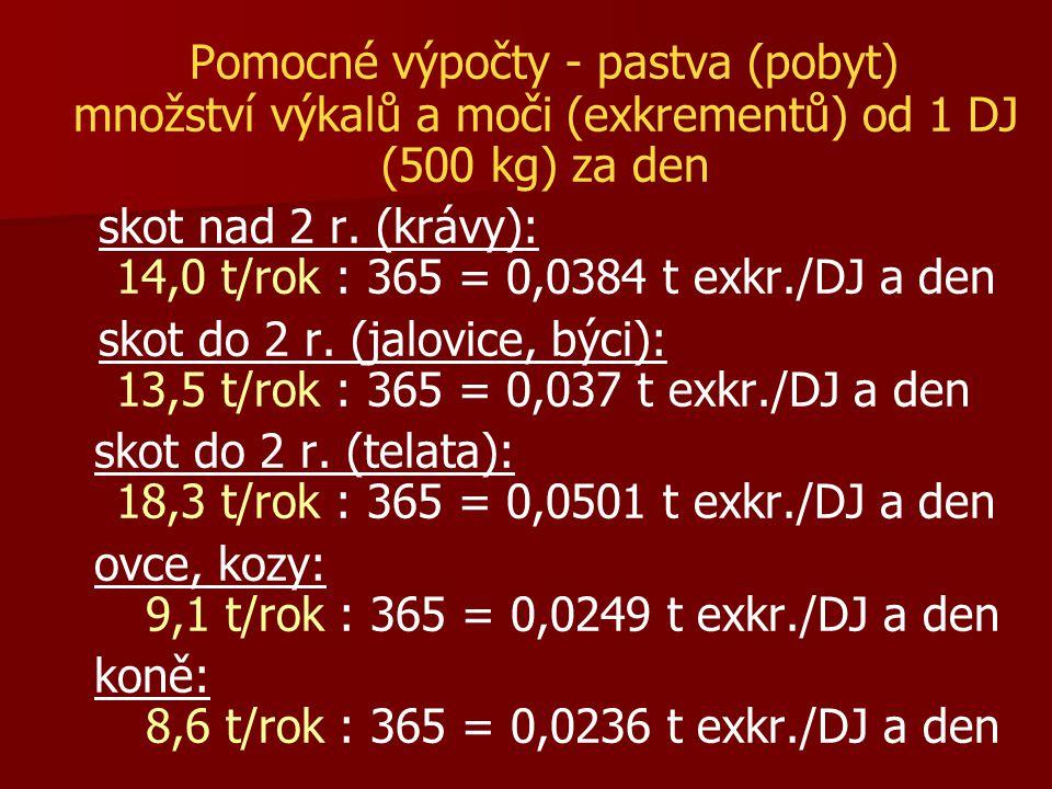 Pomocné výpočty - pastva (pobyt) množství výkalů a moči (exkrementů) od 1 DJ (500 kg) za den skot nad 2 r. (krávy): 14,0 t/rok : 365 = 0,0384 t exkr./