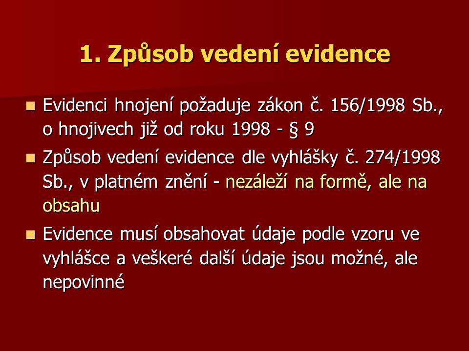 Příklad vyplnění evidence hnojení Vzor – minerální hnojivo *Hustota DAM 390 je 1 300 kg/m 3 = 0,0013 t/l Ledek obsahuje 27 hm.% N DAM 390 obsahuje 39 kg N na 100 l – viz.