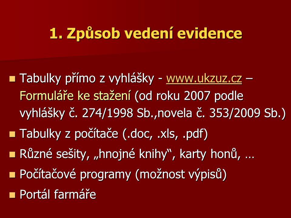 Tabulky přímo z vyhlášky - www.ukzuz.cz – Formuláře ke stažení (od roku 2007 podle vyhlášky č. 274/1998 Sb.,novela č. 353/2009 Sb.) Tabulky přímo z vy