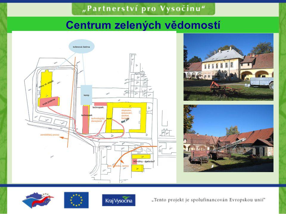 Centrum zelených vědomostí