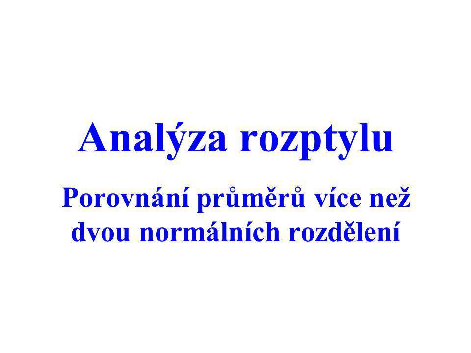 Analýza rozptylu (ANOVA) se v technické praxi používá buď jako samostatná technika nebo jako postup umožňující analýzu zdrojů variability v lineárních statistických modelech.