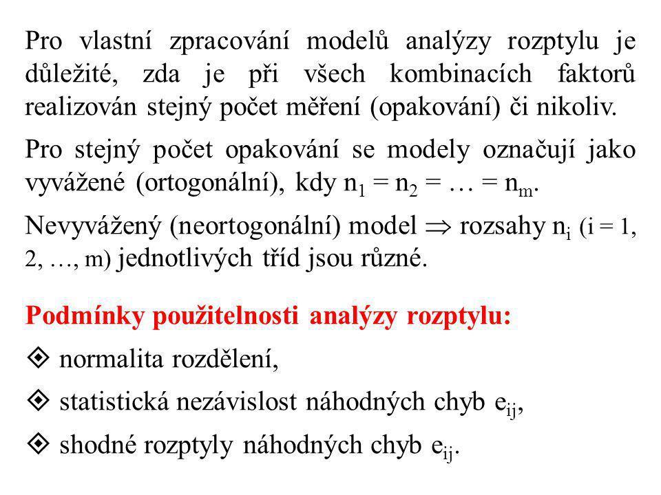 Následuje podrobnější vyhodnocení analýzy rozptylu.