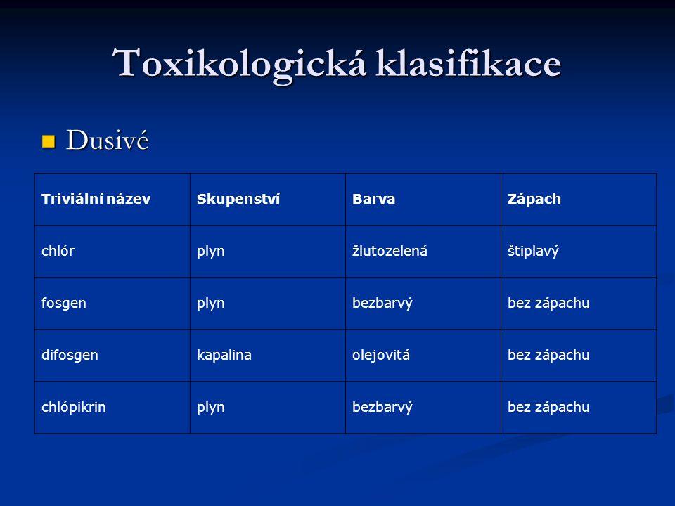 Toxikologická klasifikace Dusivé Dusivé Triviální názevSkupenství Barva Zápach chlórplyn žlutozelená štiplavý fosgen plyn bezbarvýbez zápachu difosgen