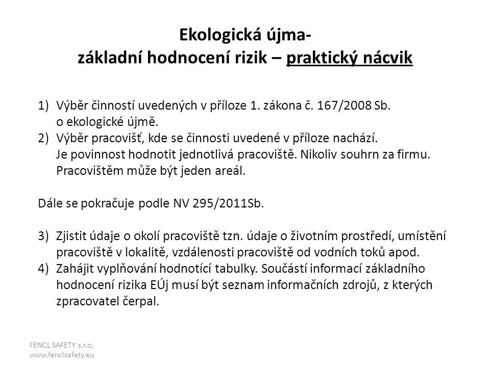 Ekologická újma- základní hodnocení rizik – praktický nácvik 1)Výběr činností uvedených v příloze 1. zákona č. 167/2008 Sb. o ekologické újmě. 2)Výběr
