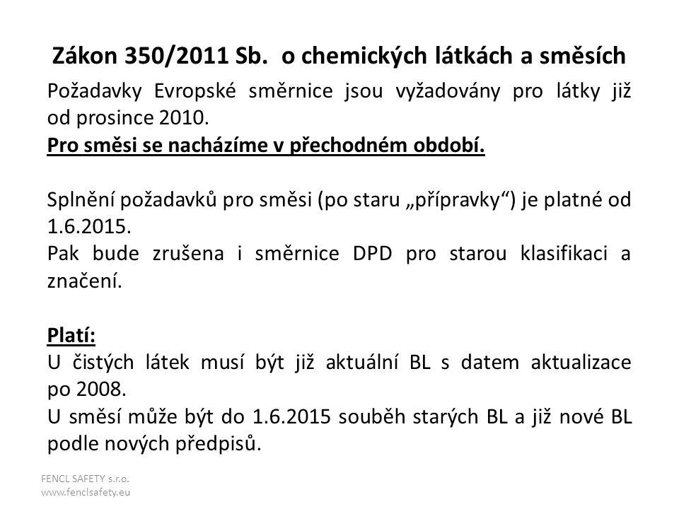 Zákon 350/2011 Sb. o chemických látkách a směsích FENCL SAFETY s.r.o. www.fenclsafety.eu Požadavky Evropské směrnice jsou vyžadovány pro látky již od