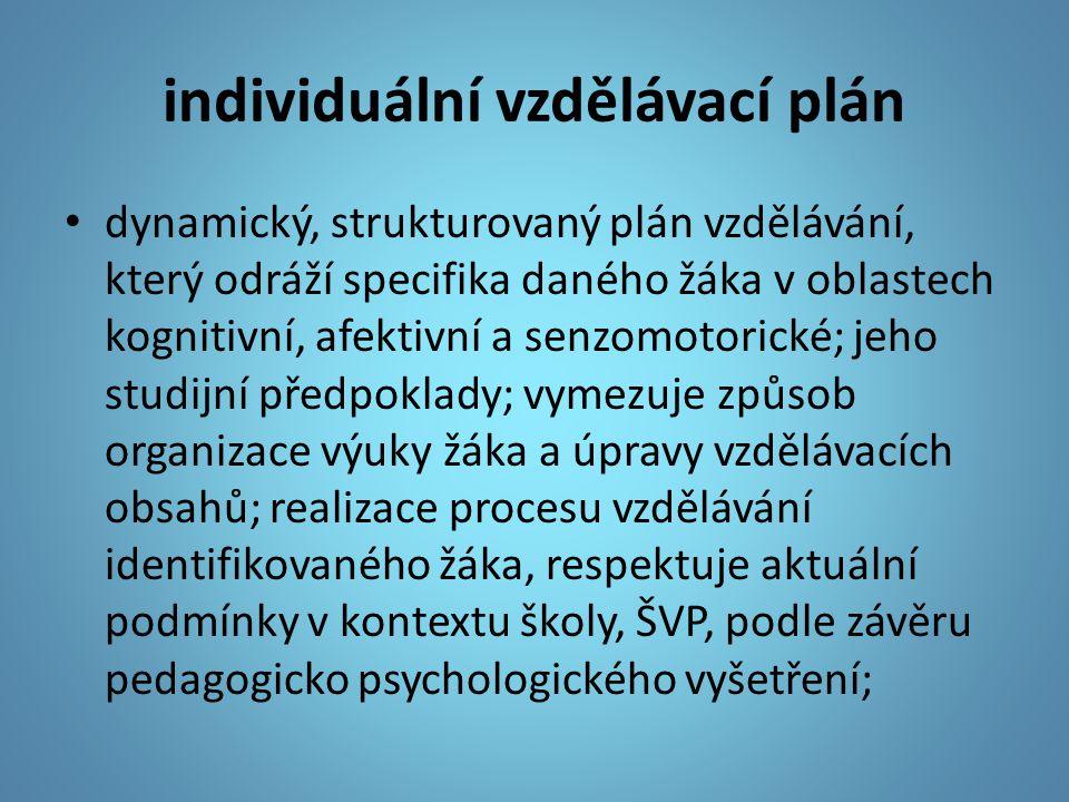 individuální vzdělávací plán dynamický, strukturovaný plán vzdělávání, který odráží specifika daného žáka v oblastech kognitivní, afektivní a senzomot