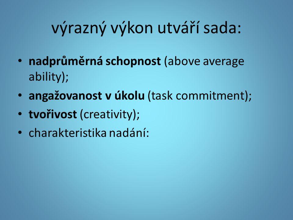 výrazný výkon utváří sada: nadprůměrná schopnost (above average ability); angažovanost v úkolu (task commitment); tvořivost (creativity); charakterist