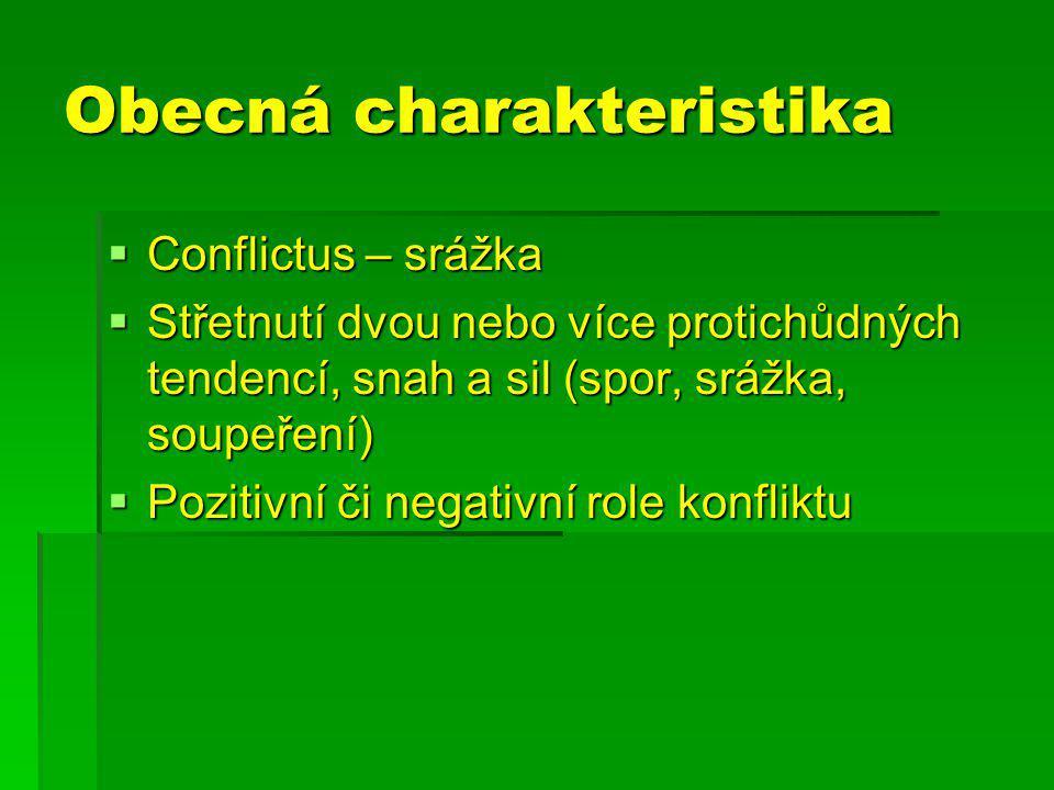 Obecná charakteristika  Conflictus – srážka  Střetnutí dvou nebo více protichůdných tendencí, snah a sil (spor, srážka, soupeření)  Pozitivní či negativní role konfliktu
