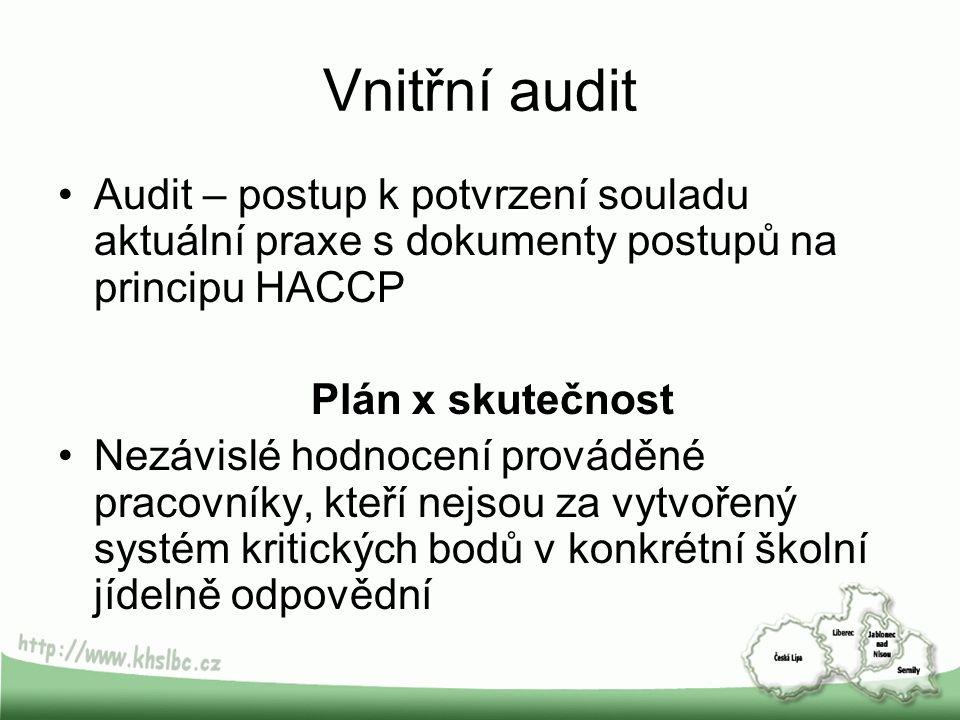 Vnitřní audit Audit – postup k potvrzení souladu aktuální praxe s dokumenty postupů na principu HACCP Plán x skutečnost Nezávislé hodnocení prováděné