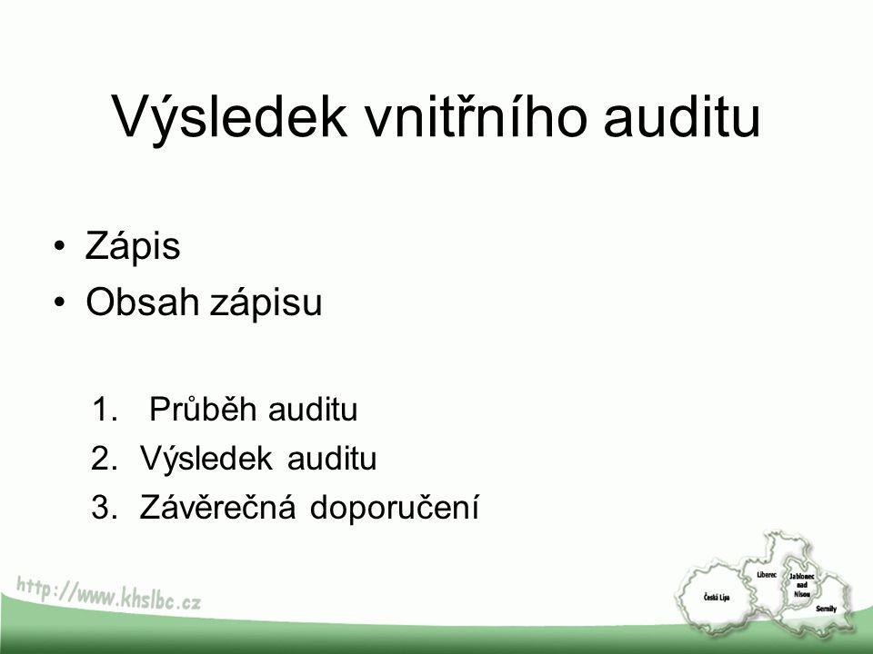 Výsledek vnitřního auditu Zápis Obsah zápisu 1. Průběh auditu 2.Výsledek auditu 3.Závěrečná doporučení