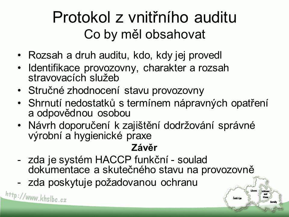 Protokol z vnitřního auditu Co by měl obsahovat Rozsah a druh auditu, kdo, kdy jej provedl Identifikace provozovny, charakter a rozsah stravovacích sl