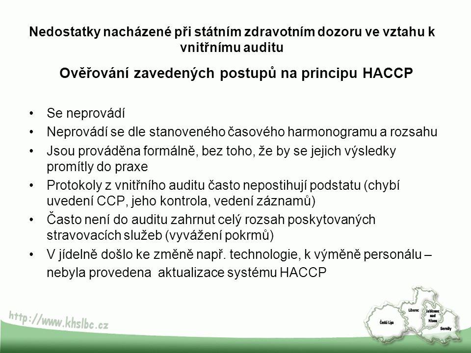 Nedostatky nacházené při státním zdravotním dozoru ve vztahu k vnitřnímu auditu Ověřování zavedených postupů na principu HACCP Se neprovádí Neprovádí