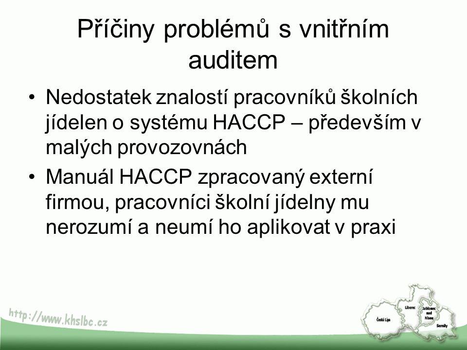 Příčiny problémů s vnitřním auditem Nedostatek znalostí pracovníků školních jídelen o systému HACCP – především v malých provozovnách Manuál HACCP zpr