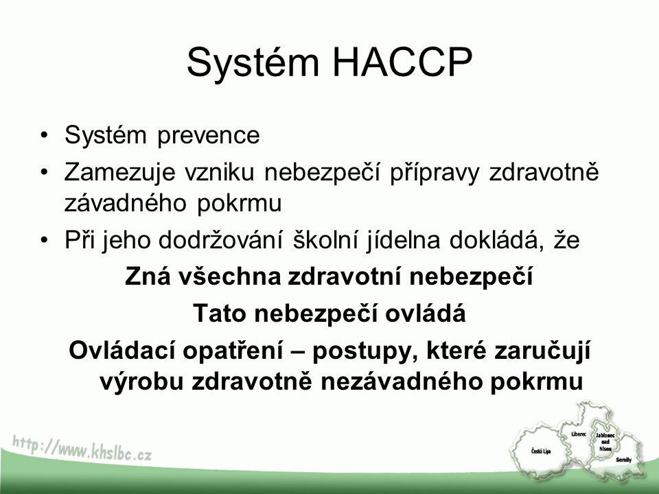 Systém HACCP Systém prevence Zamezuje vzniku nebezpečí přípravy zdravotně závadného pokrmu Při jeho dodržování školní jídelna dokládá, že Zná všechna