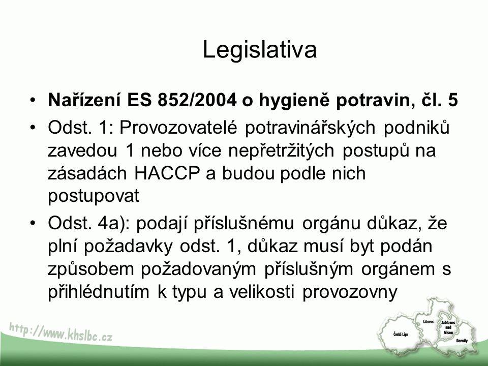Legislativa Nařízení ES 852/2004 o hygieně potravin, čl. 5 Odst. 1: Provozovatelé potravinářských podniků zavedou 1 nebo více nepřetržitých postupů na