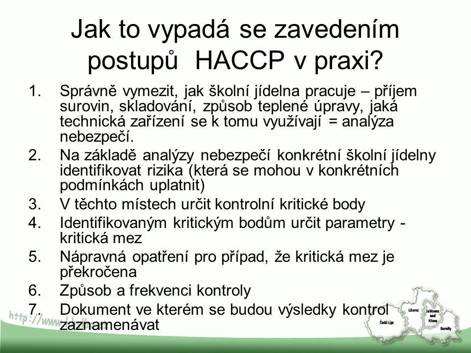 Jak to vypadá se zavedením postupů HACCP v praxi? 1.Správně vymezit, jak školní jídelna pracuje – příjem surovin, skladování, způsob teplené úpravy, j