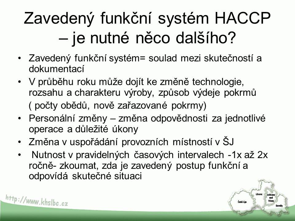 Zavedený funkční systém HACCP – je nutné něco dalšího? Zavedený funkční systém= soulad mezi skutečností a dokumentací V průběhu roku může dojít ke změ