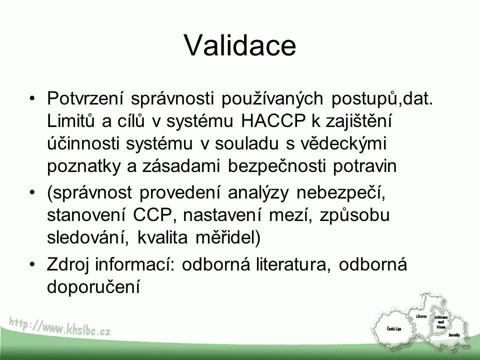 Validace Potvrzení správnosti používaných postupů,dat. Limitů a cílů v systému HACCP k zajištění účinnosti systému v souladu s vědeckými poznatky a zá