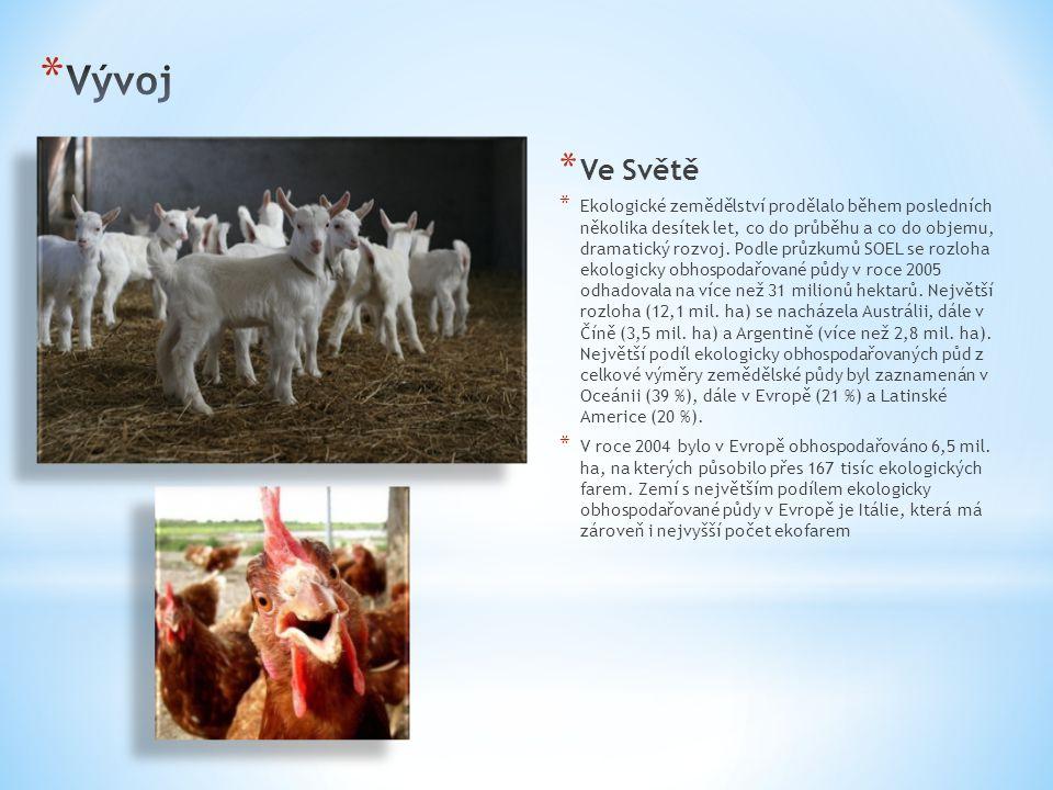 * Ve Světě * Ekologické zemědělství prodělalo během posledních několika desítek let, co do průběhu a co do objemu, dramatický rozvoj.