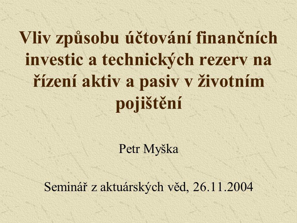 26.11.2004Petr Myška42 Zajištění účetních výsledků pomocí úrokových opcí Je aplikovatelné, nejsou-li pasiva účtována fair hodnotou: 1.Při účtování aktiv amortizovanými cenami hrozí účetní ztráta při určitém snížení úrokových sazeb 2.Při investování na dlouho a účtování aktiv tržními cenami hrozí účetní ztráta při určitém zvýšení úrokových sazeb 3.Při investování na krátko a účtování aktiv tržními cenami hrozí účetní ztráta při určitém snížení úrokových sazeb