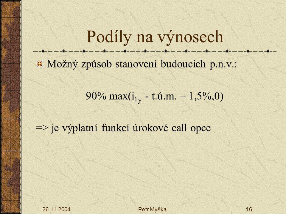 26.11.2004Petr Myška16 Podíly na výnosech Možný způsob stanovení budoucích p.n.v.: 90% max(i 1y - t.ú.m.