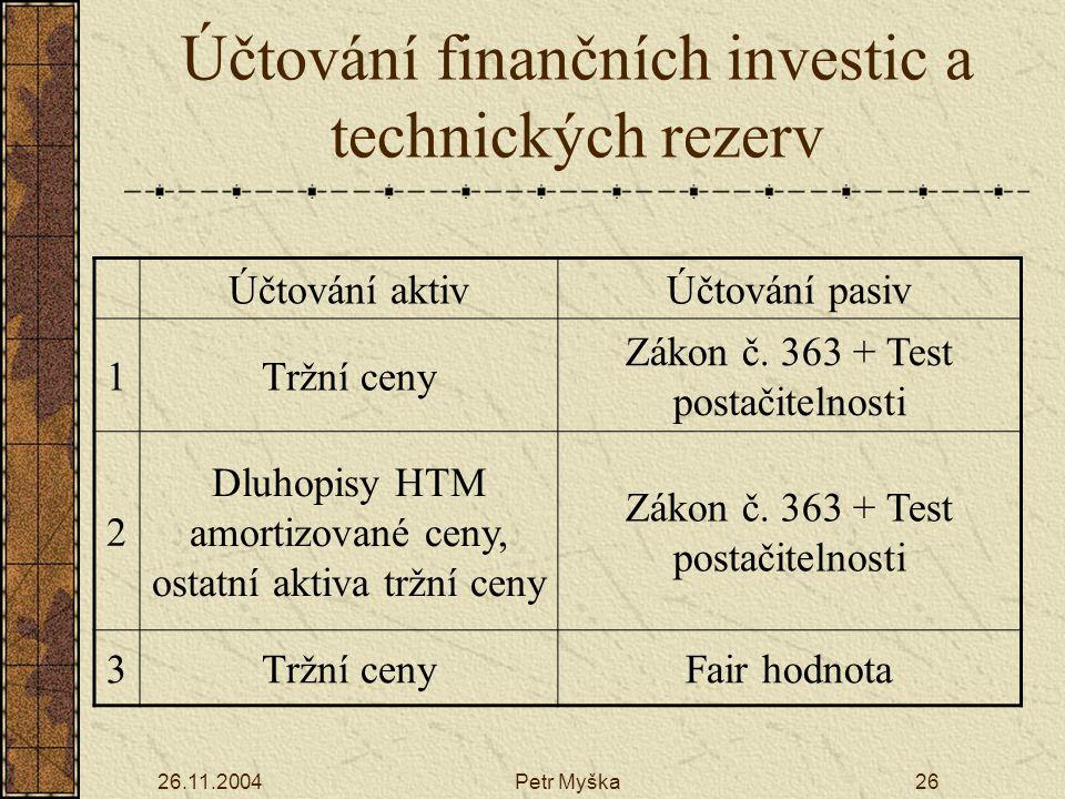 26.11.2004Petr Myška26 Účtování finančních investic a technických rezerv Účtování aktivÚčtování pasiv 1Tržní ceny Zákon č.