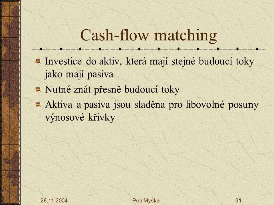 26.11.2004Petr Myška31 Cash-flow matching Investice do aktiv, která mají stejné budoucí toky jako mají pasiva Nutné znát přesně budoucí toky Aktiva a pasiva jsou sladěna pro libovolné posuny výnosové křivky