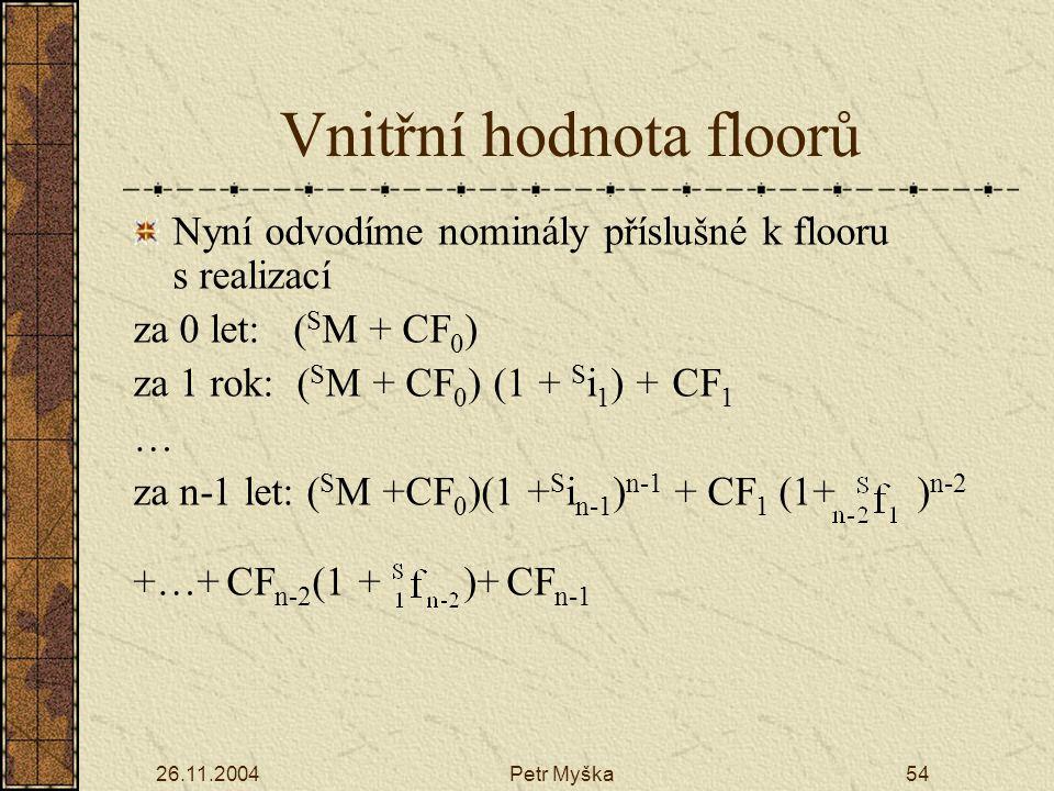 26.11.2004Petr Myška54 Vnitřní hodnota floorů Nyní odvodíme nominály příslušné k flooru s realizací za 0 let: ( S M + CF 0 ) za 1 rok: ( S M + CF 0 ) (1 + S i 1 ) + CF 1 … za n-1 let: ( S M +CF 0 )(1 + S i n-1 ) n-1 + CF 1 (1+ ) n-2 +…+ CF n-2 (1 + )+ CF n-1