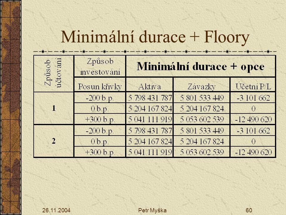 26.11.2004Petr Myška60 Minimální durace + Floory