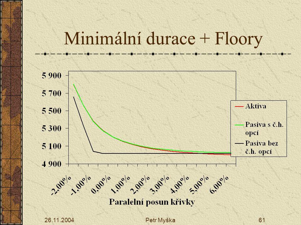 26.11.2004Petr Myška61 Minimální durace + Floory