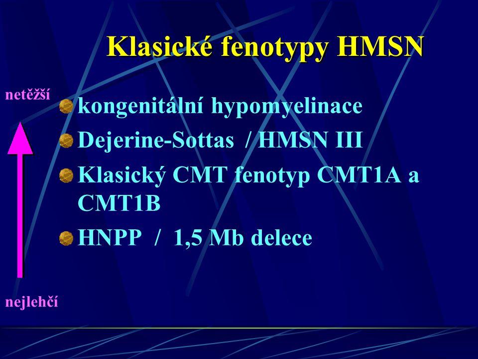 Klasické fenotypy HMSN kongenitální hypomyelinace Dejerine-Sottas / HMSN III Klasický CMT fenotyp CMT1A a CMT1B HNPP / 1,5 Mb delece nejlehčí netěžší