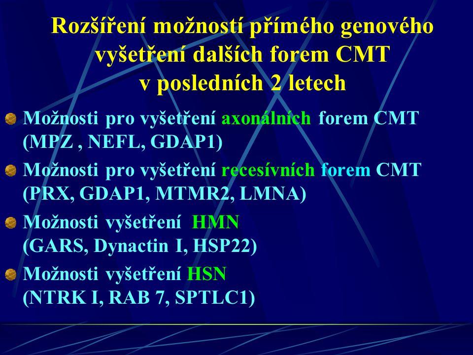 Rozšíření možností přímého genového vyšetření dalších forem CMT v posledních 2 letech Možnosti pro vyšetření axonálních forem CMT (MPZ, NEFL, GDAP1) M