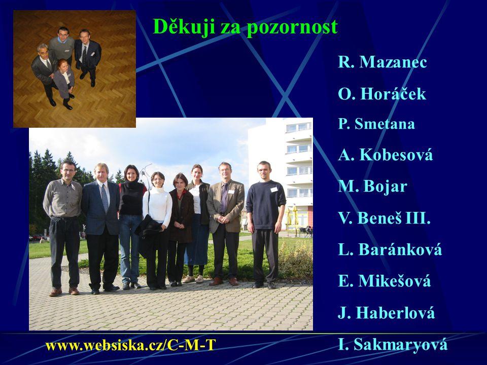 R. Mazanec O. Horáček P. Smetana A. Kobesová M. Bojar V. Beneš III. L. Baránková E. Mikešová J. Haberlová I. Sakmaryová Děkuji za pozornost www.websis