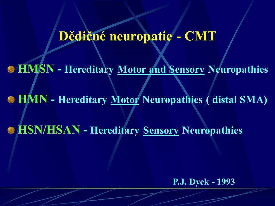 Dědičné neuropatie - CMT HMSN - Hereditary Motor and Sensory Neuropathies HMN - Hereditary Motor Neuropathies ( distal SMA) HSN/HSAN - Hereditary Sens