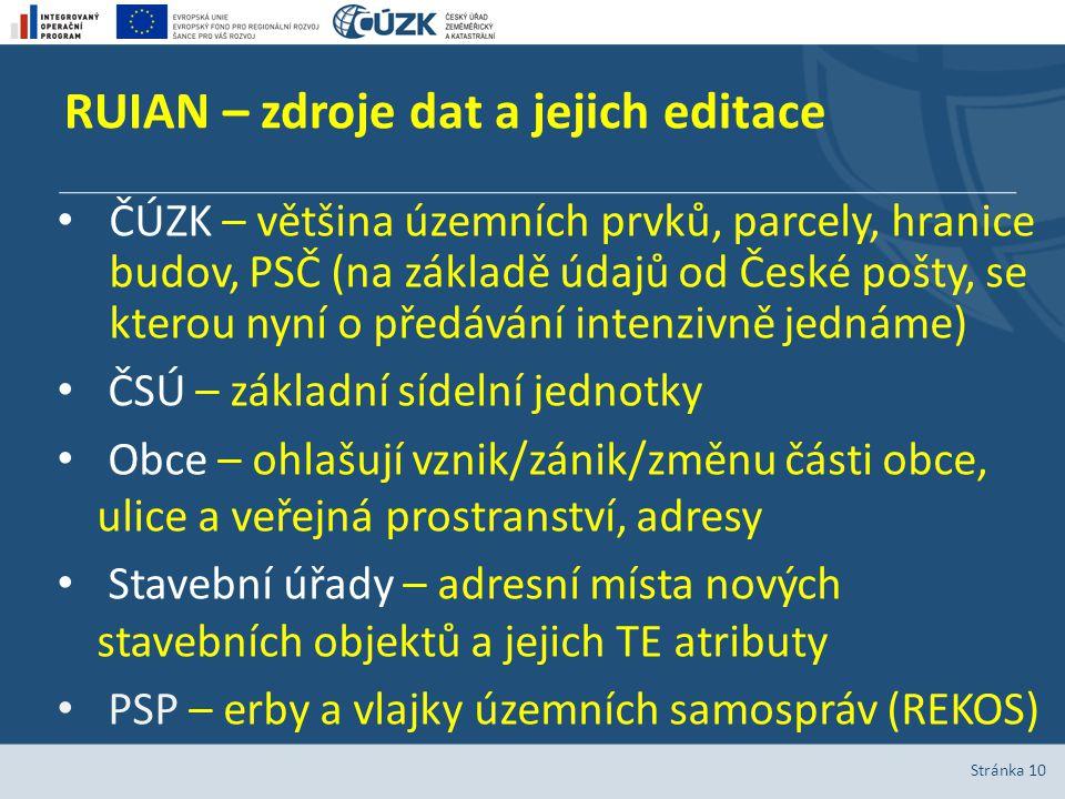 Stránka 10 ČÚZK – většina územních prvků, parcely, hranice budov, PSČ (na základě údajů od České pošty, se kterou nyní o předávání intenzivně jednáme)