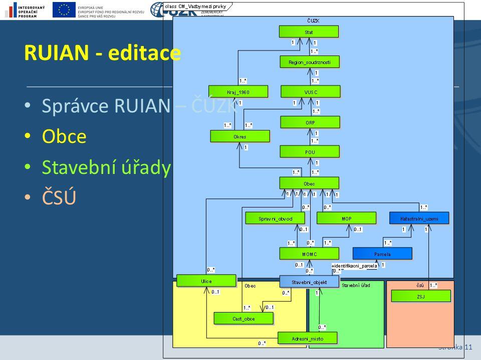 Stránka 11 Správce RUIAN – ČÚZK Obce Stavební úřady ČSÚ RUIAN - editace