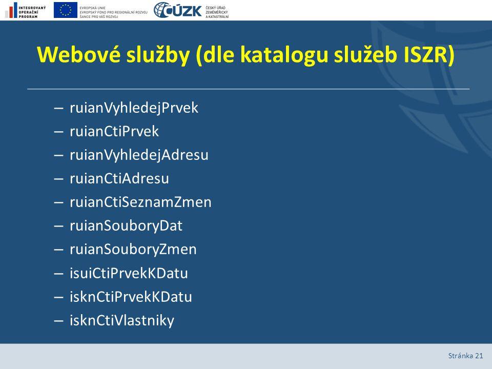Webové služby (dle katalogu služeb ISZR) – ruianVyhledejPrvek – ruianCtiPrvek – ruianVyhledejAdresu – ruianCtiAdresu – ruianCtiSeznamZmen – ruianSoubo
