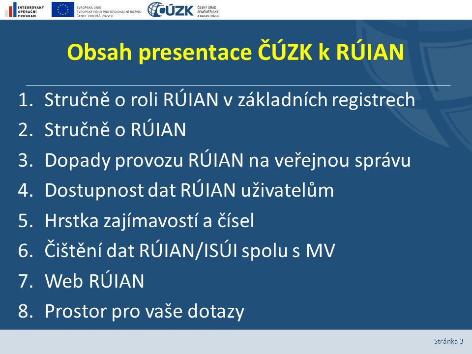 Obsah presentace ČÚZK k RÚIAN 1.Stručně o roli RÚIAN v základních registrech 2.Stručně o RÚIAN 3.Dopady provozu RÚIAN na veřejnou správu 4.Dostupnost