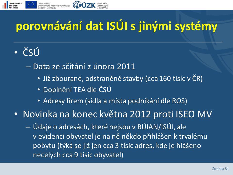porovnávání dat ISÚI s jinými systémy ČSÚ – Data ze sčítání z února 2011 Již zbourané, odstraněné stavby (cca 160 tisíc v ČR) Doplnění TEA dle ČSÚ Adr