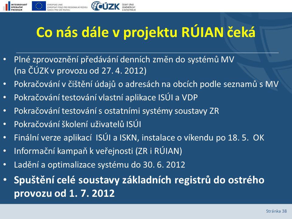 Co nás dále v projektu RÚIAN čeká Plné zprovoznění předávání denních změn do systémů MV (na ČÚZK v provozu od 27. 4. 2012) Pokračování v čištění údajů