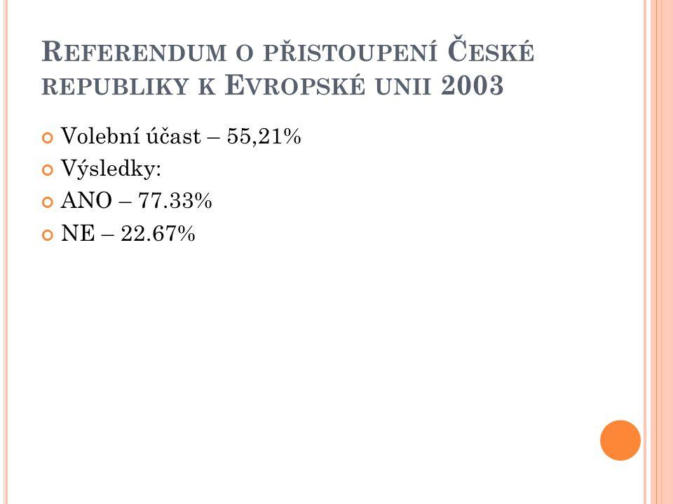 R EFERENDUM O PŘISTOUPENÍ Č ESKÉ REPUBLIKY K E VROPSKÉ UNII 2003 Volební účast – 55,21% Výsledky: ANO – 77.33% NE – 22.67%
