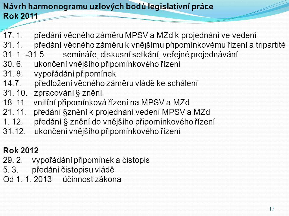 17 Návrh harmonogramu uzlových bodů legislativní práce Rok 2011 17.