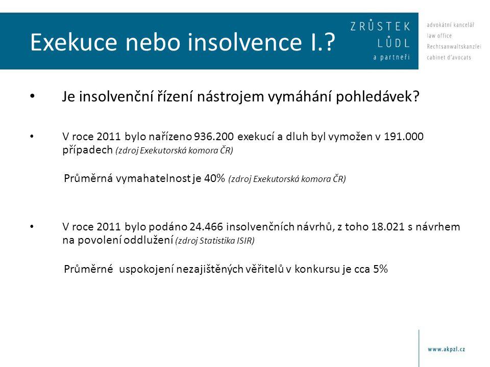 Exekuce nebo insolvence I.. Je insolvenční řízení nástrojem vymáhání pohledávek.