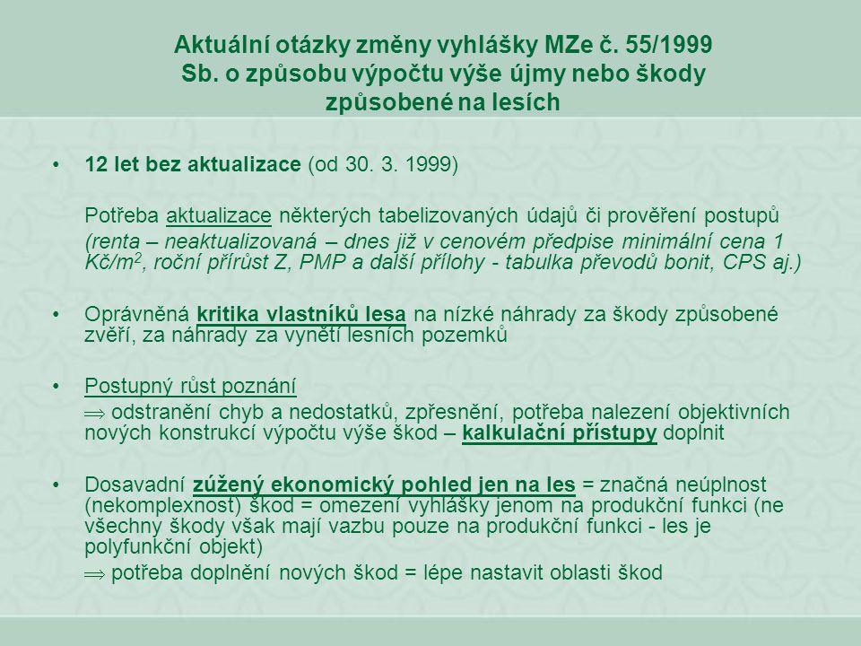 Aktuální otázky změny vyhlášky MZe č. 55/1999 Sb. o způsobu výpočtu výše újmy nebo škody způsobené na lesích 12 let bez aktualizace (od 30. 3. 1999) P
