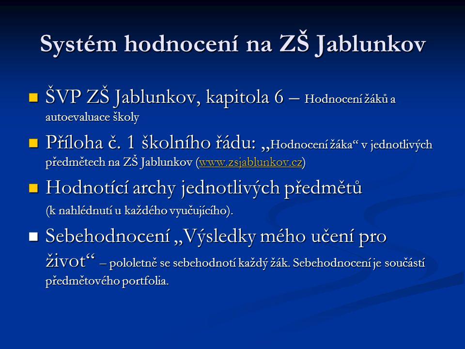 Systém hodnocení na ZŠ Jablunkov ŠVP ZŠ Jablunkov, kapitola 6 – Hodnocení žáků a autoevaluace školy ŠVP ZŠ Jablunkov, kapitola 6 – Hodnocení žáků a autoevaluace školy Příloha č.