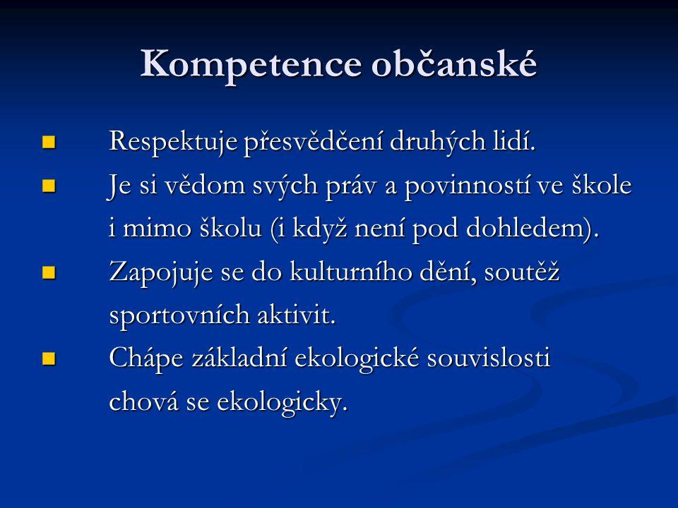Kompetence občanské Respektuje přesvědčení druhých lidí.